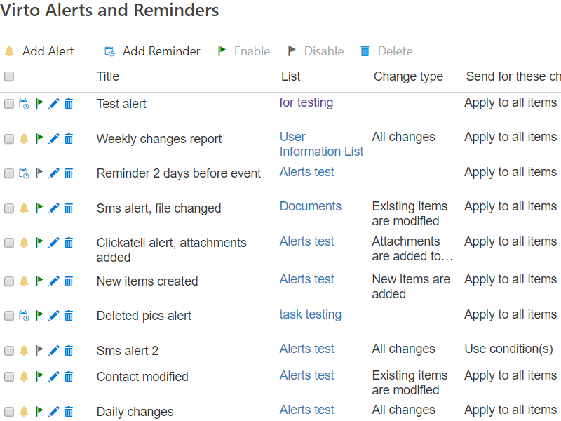 Alerts and Reminders Web Part - Send SharePoint alerts and reminders via email, SMS, or Clickatell