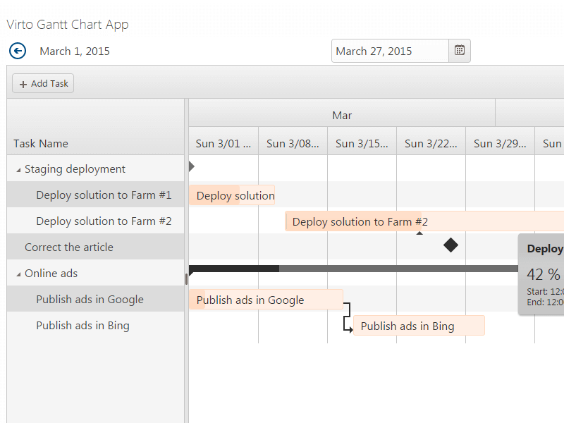 Gantt Chart View - Displays tasks into two views — table view and Gantt chart view