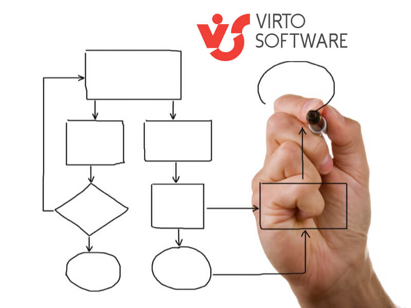 office 365 workflows for sharepoint designer 2013 virtosoftware