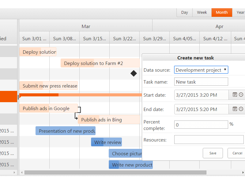 Gantt Chart App - Display tasks from several lists