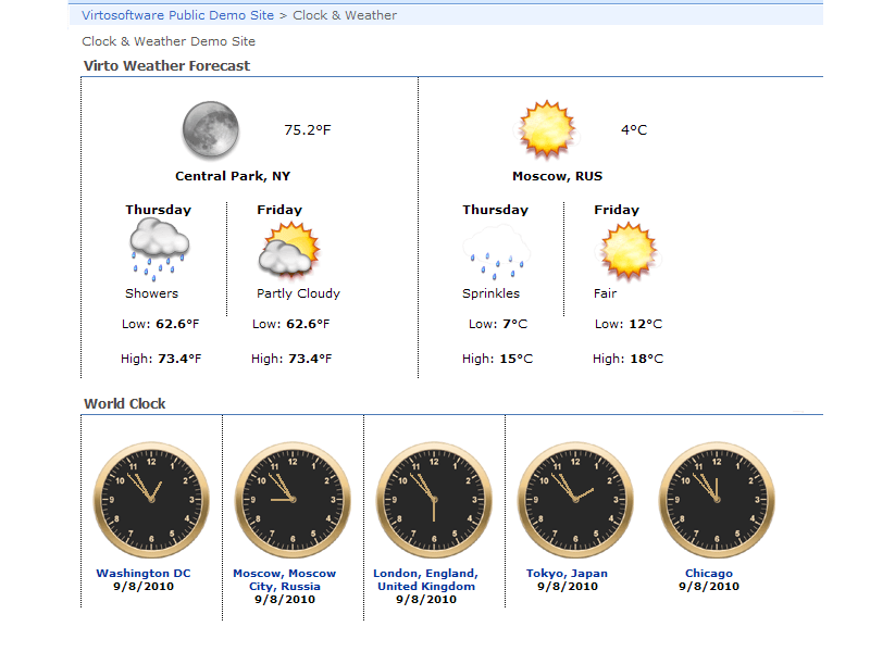 Clock and Weather Web Part - Time and weather forecast options