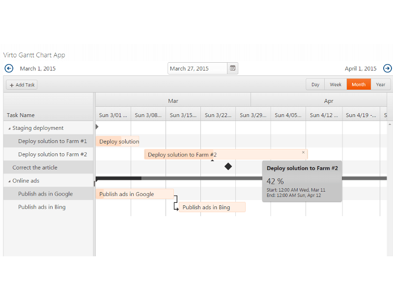 Gantt Chart View - Supported timescales (hour, quarter days, days, weeks, month, quarters, half years)